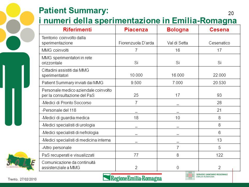 Patient Summary: i numeri della sperimentazione in Emilia-Romagna