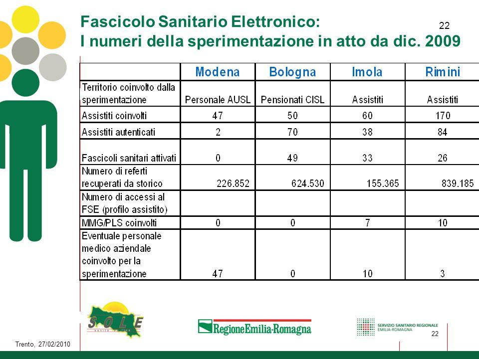 Fascicolo Sanitario Elettronico: