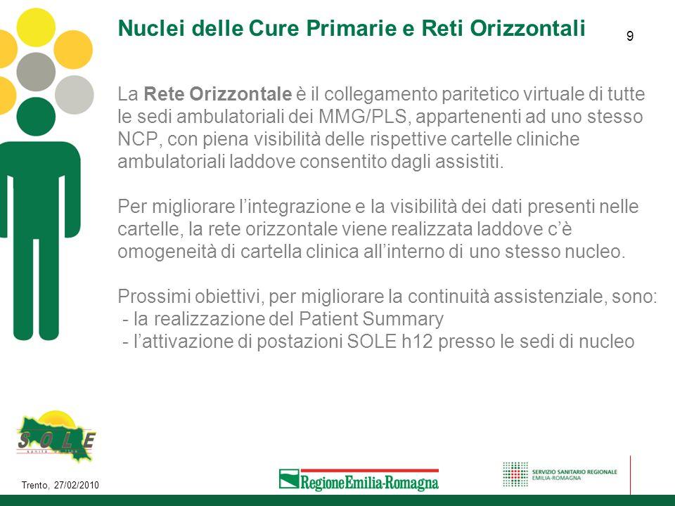 Nuclei delle Cure Primarie e Reti Orizzontali