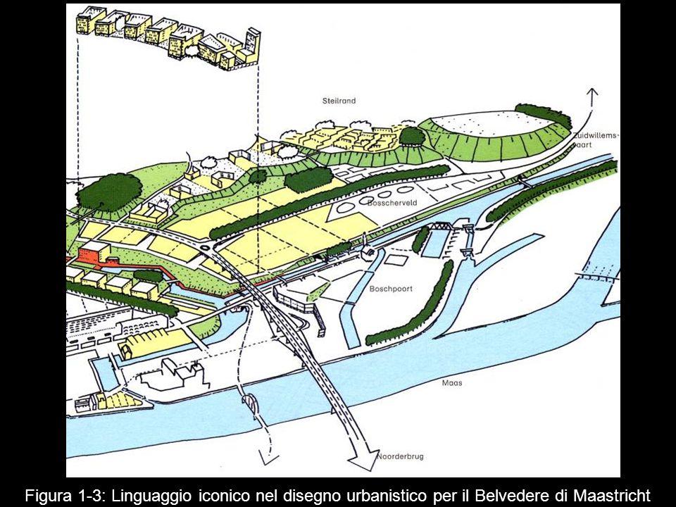 Figura 1‑3: Linguaggio iconico nel disegno urbanistico per il Belvedere di Maastricht