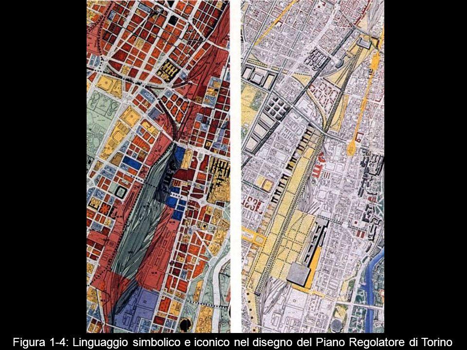 Figura 1‑4: Linguaggio simbolico e iconico nel disegno del Piano Regolatore di Torino