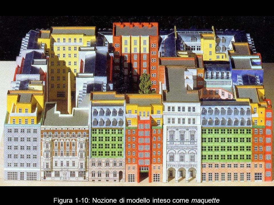Figura 1‑10: Nozione di modello inteso come maquette