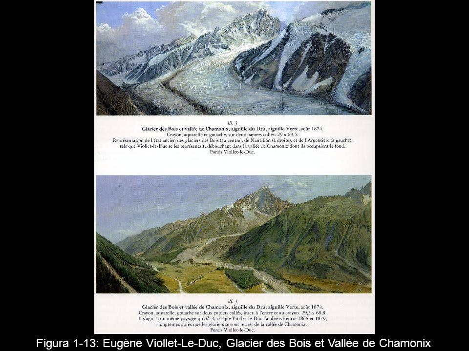 Figura 1‑13: Eugène Viollet-Le-Duc, Glacier des Bois et Vallée de Chamonix