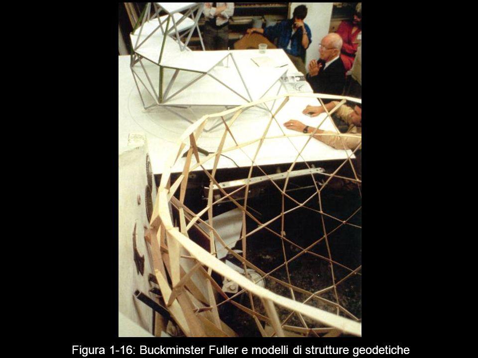 Figura 1‑16: Buckminster Fuller e modelli di strutture geodetiche
