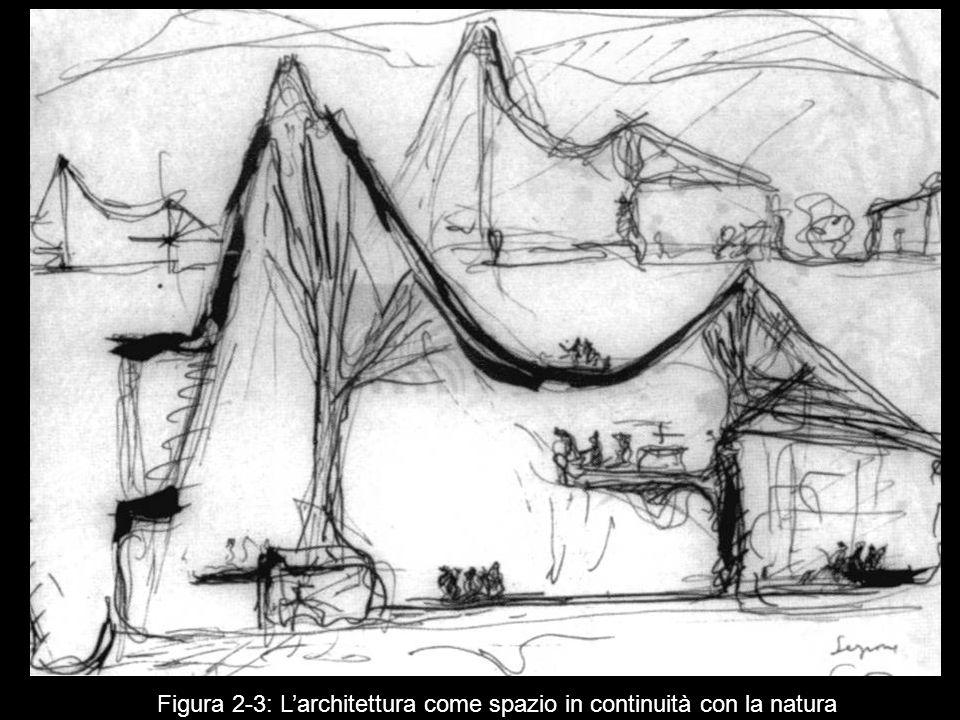 Figura 2‑3: L'architettura come spazio in continuità con la natura