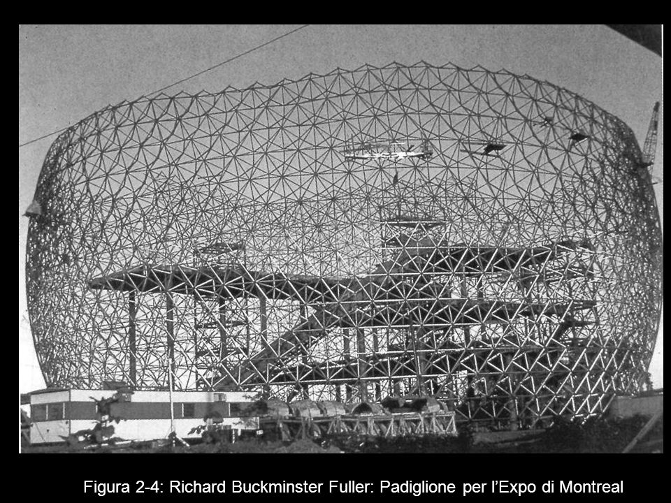 Figura 2‑4: Richard Buckminster Fuller: Padiglione per l'Expo di Montreal