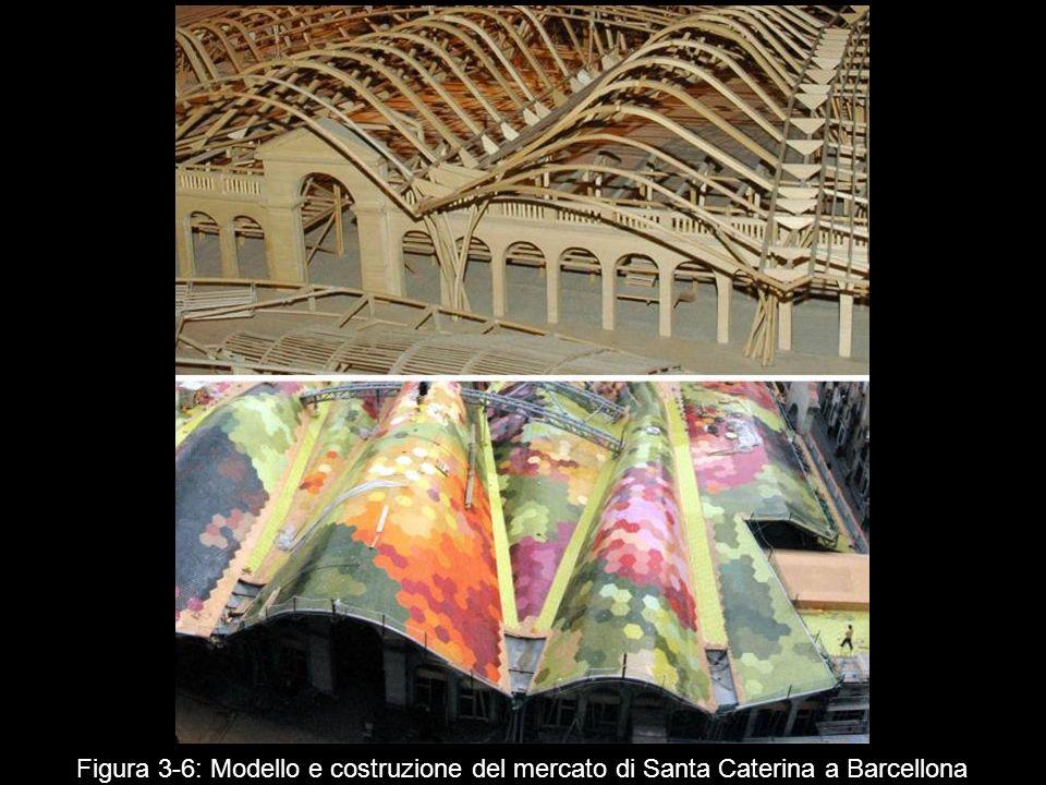 Figura 3‑6: Modello e costruzione del mercato di Santa Caterina a Barcellona