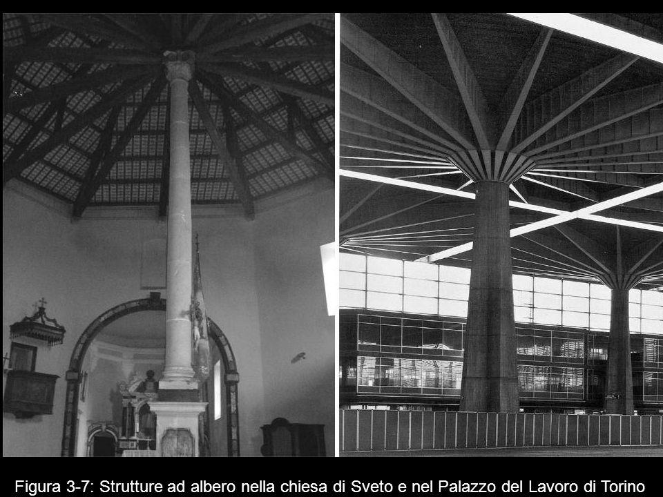 Figura 3‑7: Strutture ad albero nella chiesa di Sveto e nel Palazzo del Lavoro di Torino