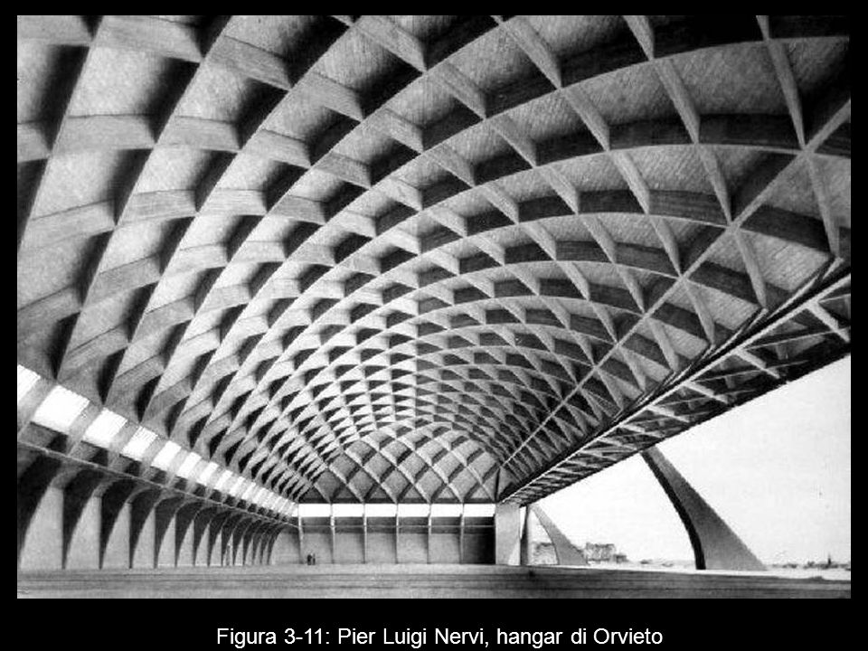 Figura 3‑11: Pier Luigi Nervi, hangar di Orvieto