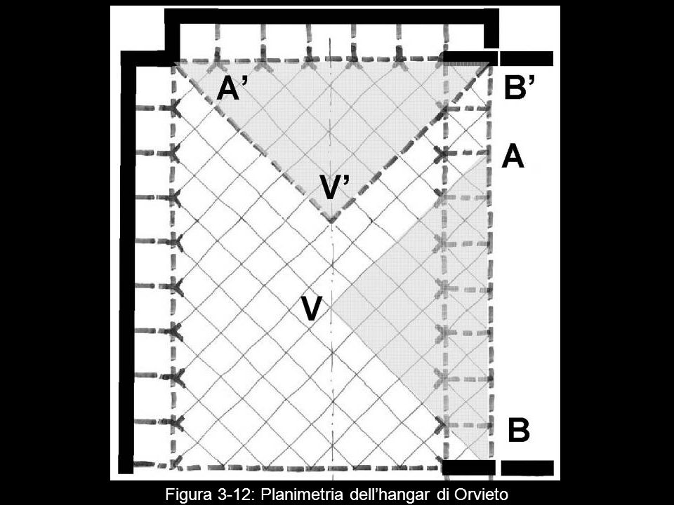 Figura 3‑12: Planimetria dell'hangar di Orvieto