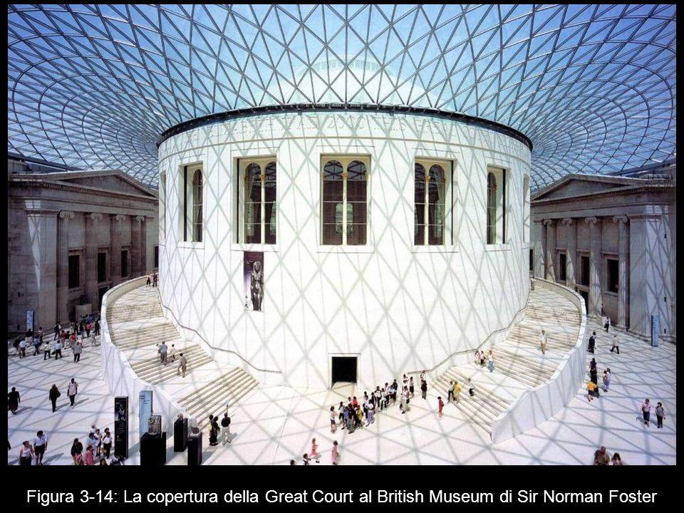 Figura 3‑14: La copertura della Great Court al British Museum di Sir Norman Foster