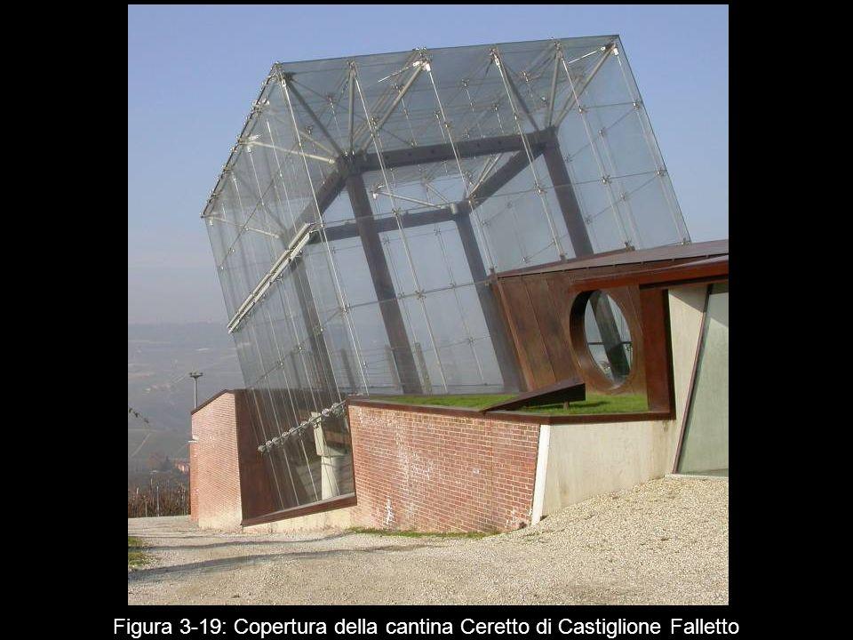 Figura 3‑19: Copertura della cantina Ceretto di Castiglione Falletto