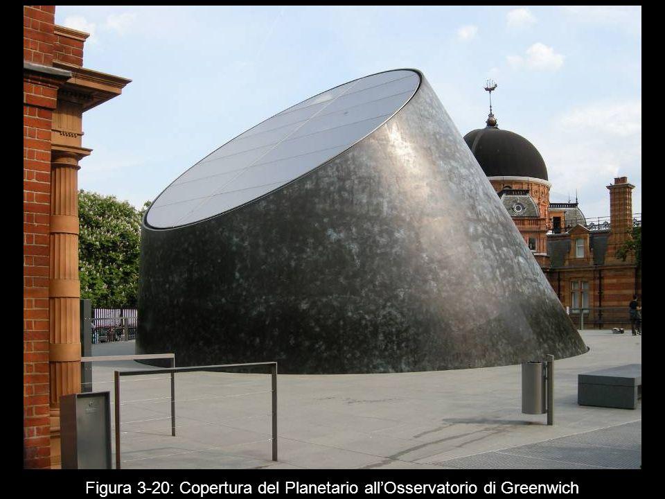 Figura 3‑20: Copertura del Planetario all'Osservatorio di Greenwich