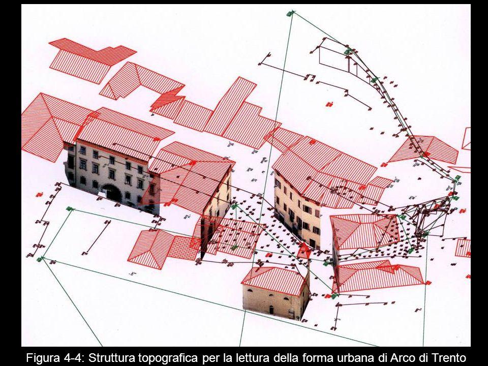 Figura 4‑4: Struttura topografica per la lettura della forma urbana di Arco di Trento