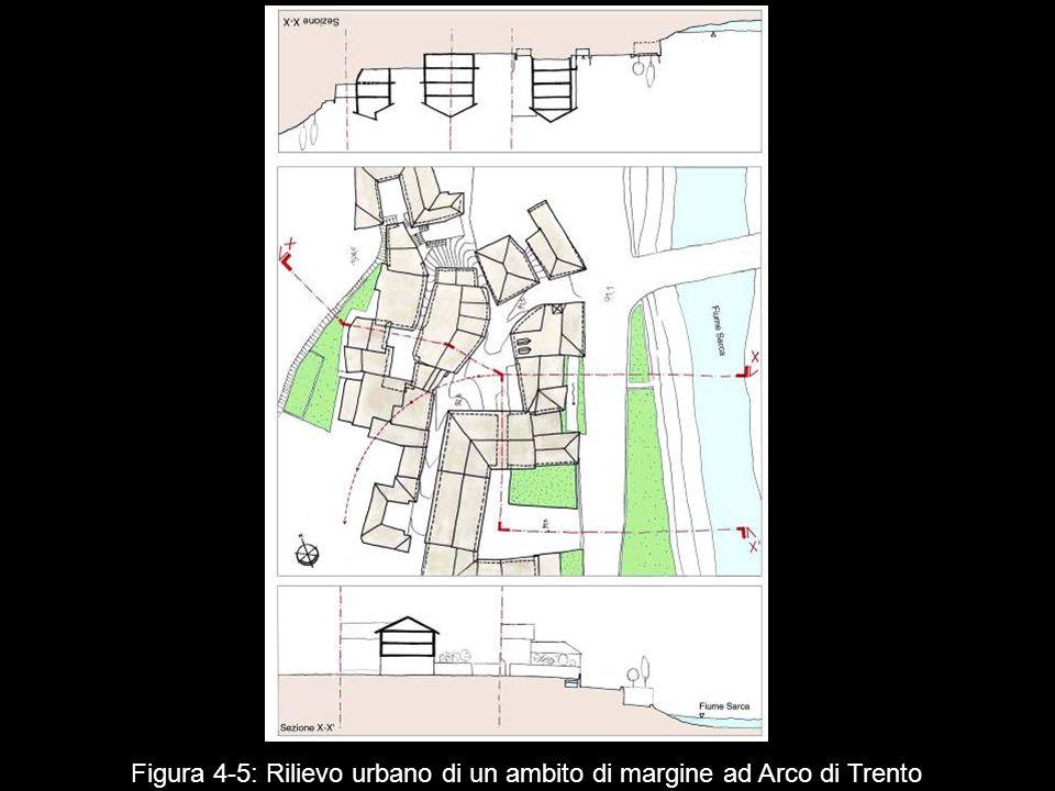Figura 4‑5: Rilievo urbano di un ambito di margine ad Arco di Trento