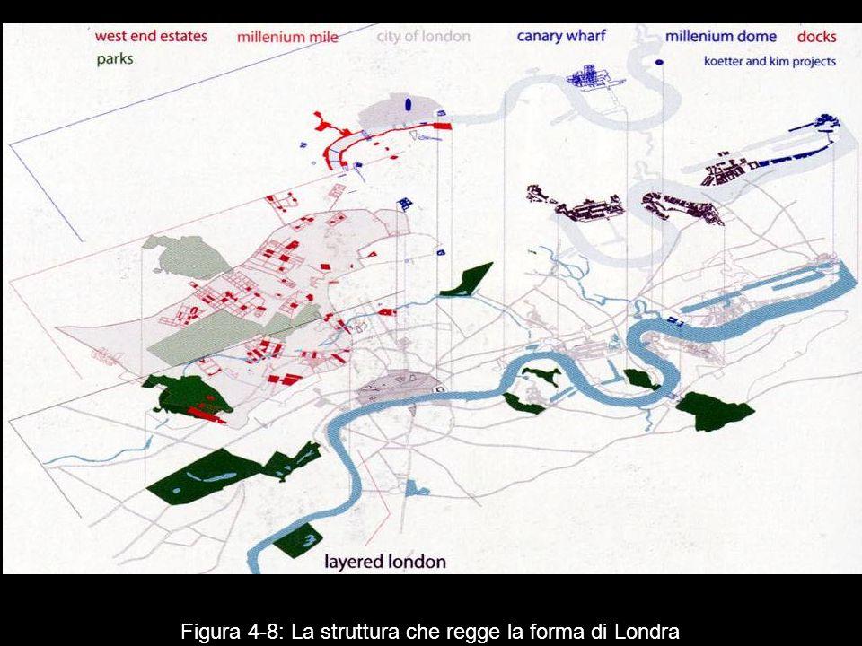 Figura 4‑8: La struttura che regge la forma di Londra
