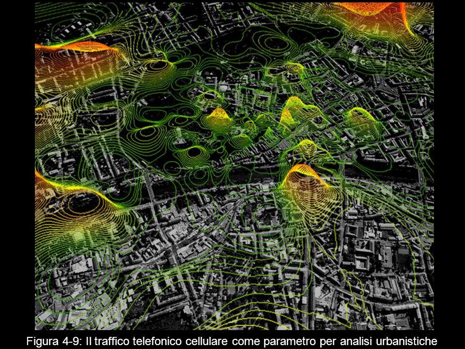 Figura 4‑9: Il traffico telefonico cellulare come parametro per analisi urbanistiche