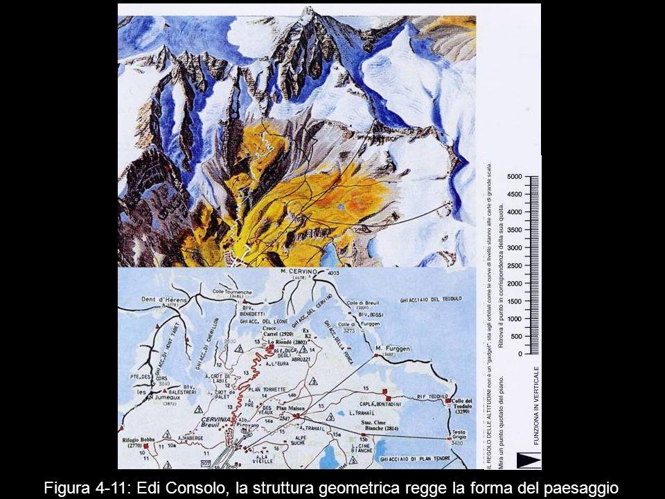 Figura 4‑11: Edi Consolo, la struttura geometrica regge la forma del paesaggio