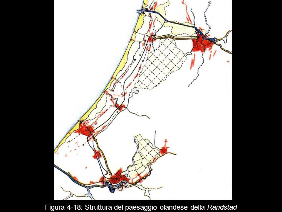 Figura 4‑18: Struttura del paesaggio olandese della Randstad