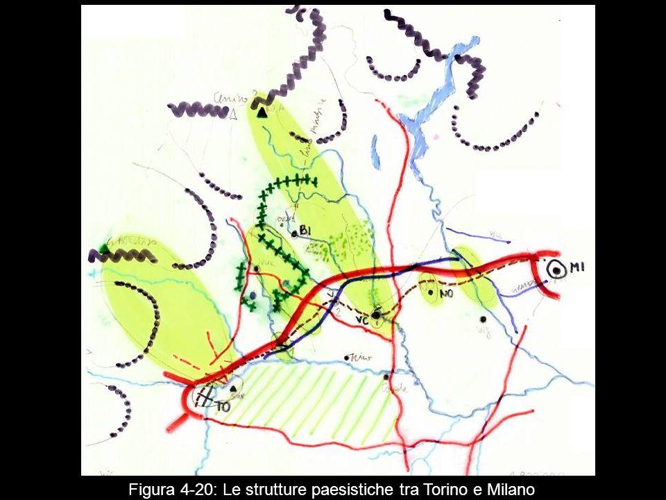 Figura 4‑20: Le strutture paesistiche tra Torino e Milano