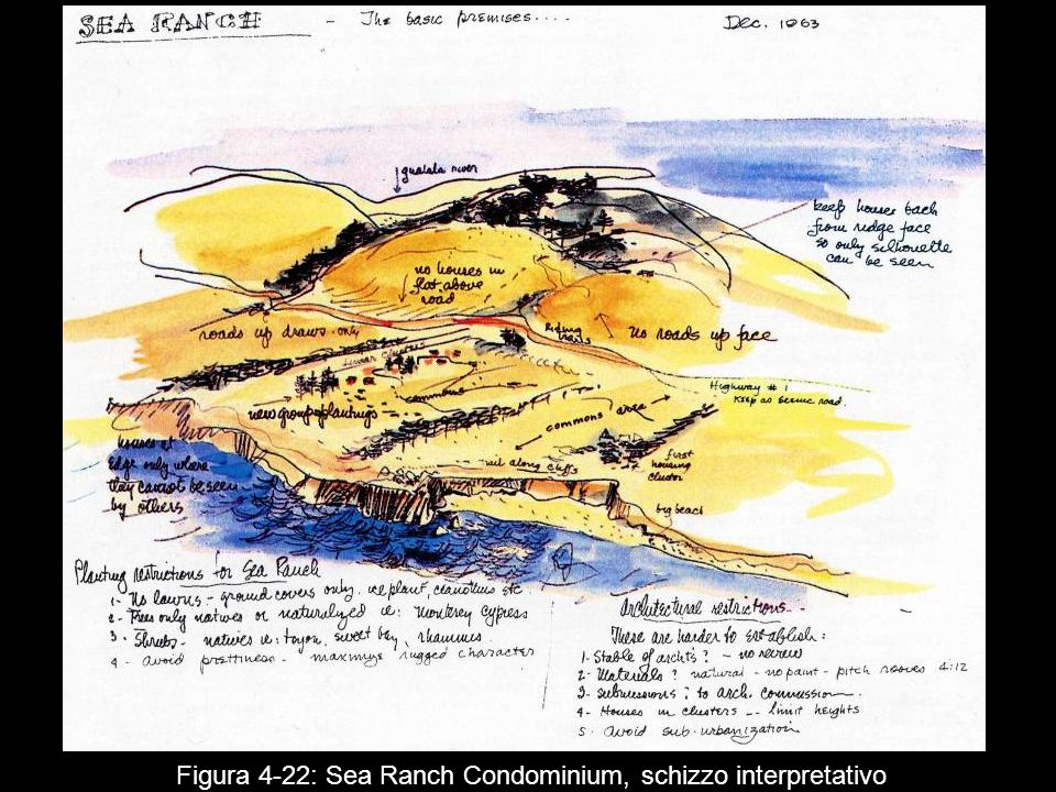 Figura 4‑22: Sea Ranch Condominium, schizzo interpretativo