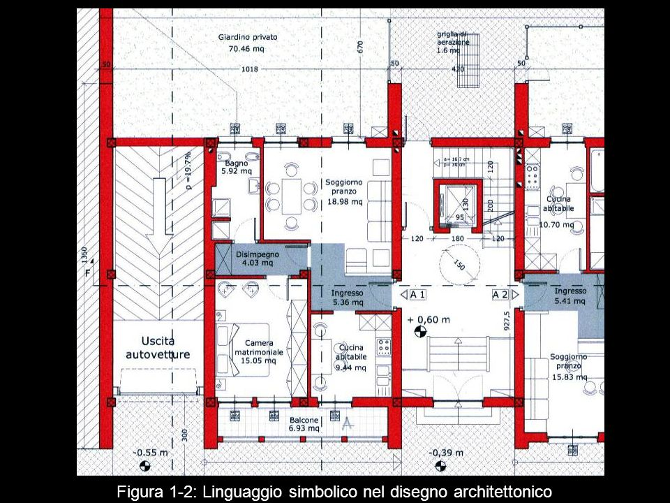 Figura 1‑2: Linguaggio simbolico nel disegno architettonico