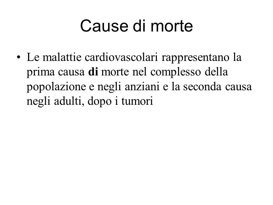 Cause di morte