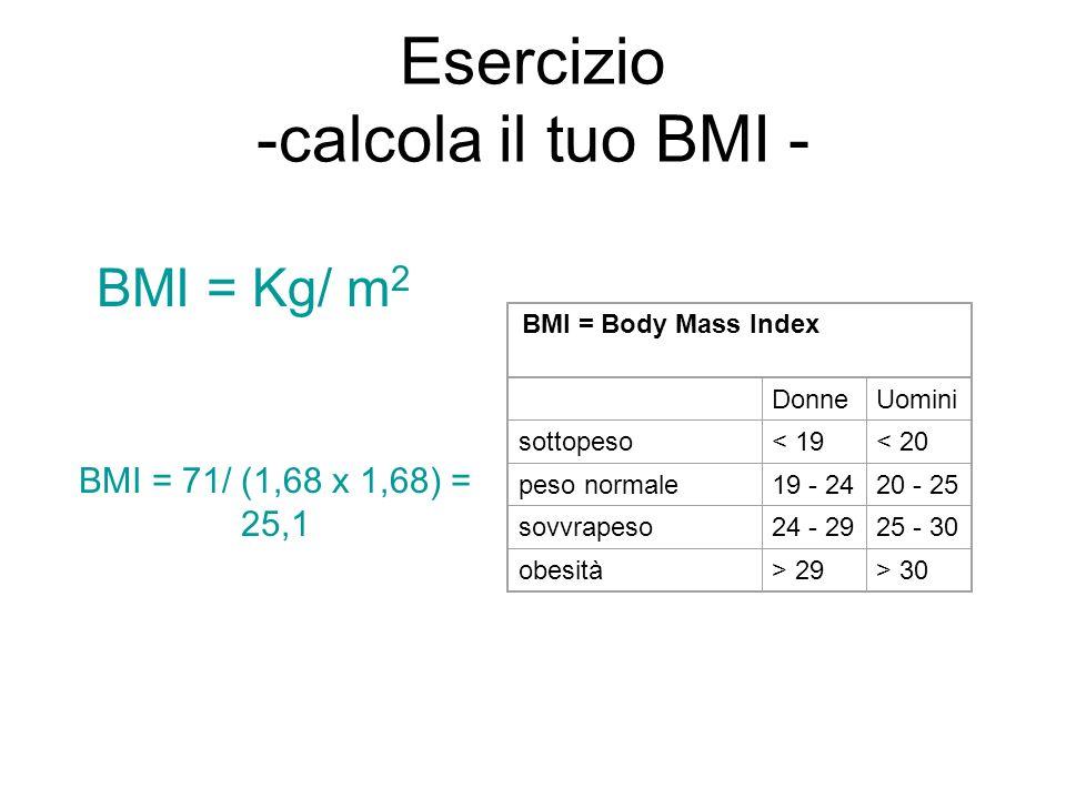 Esercizio -calcola il tuo BMI -