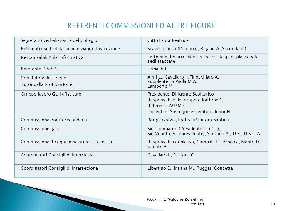 REFERENTI COMMISSIONI ED ALTRE FIGURE