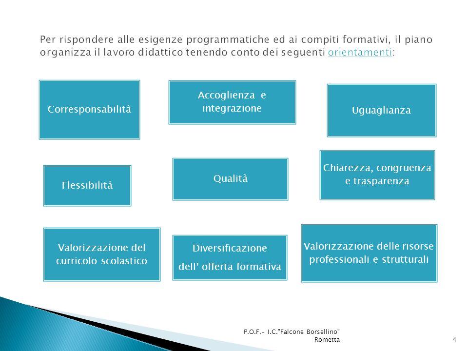 Per rispondere alle esigenze programmatiche ed ai compiti formativi, il piano organizza il lavoro didattico tenendo conto dei seguenti orientamenti: