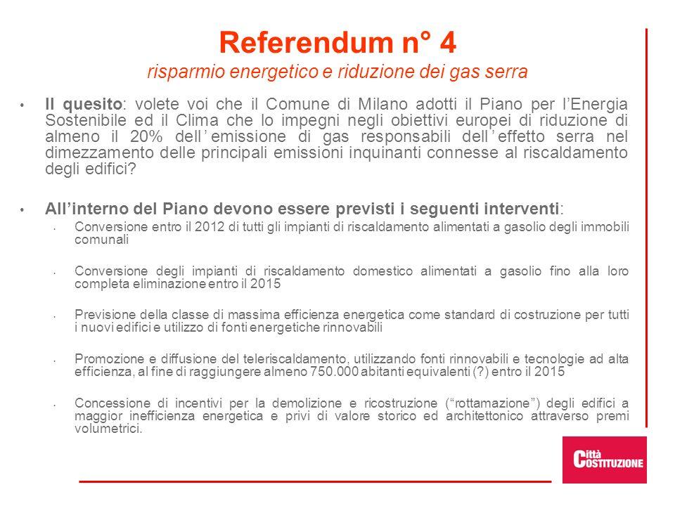 Referendum n° 4 risparmio energetico e riduzione dei gas serra