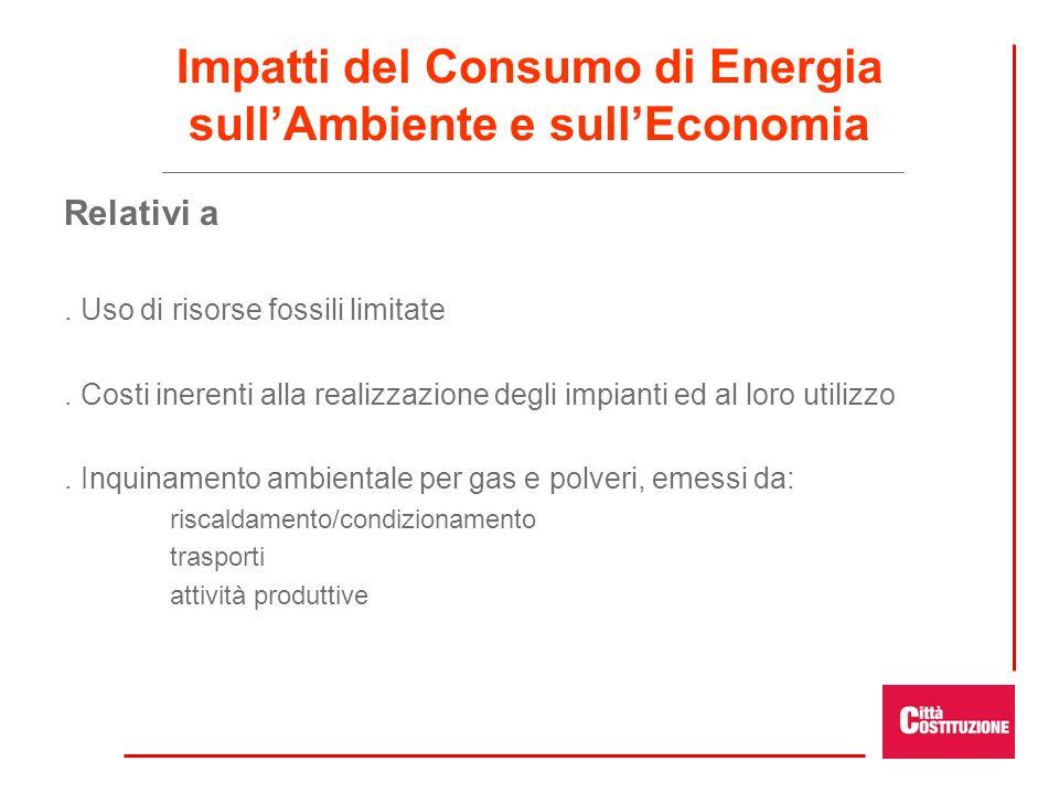 Impatti del Consumo di Energia sull'Ambiente e sull'Economia