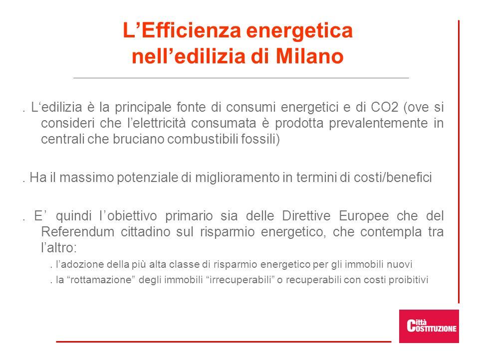 L'Efficienza energetica nell'edilizia di Milano