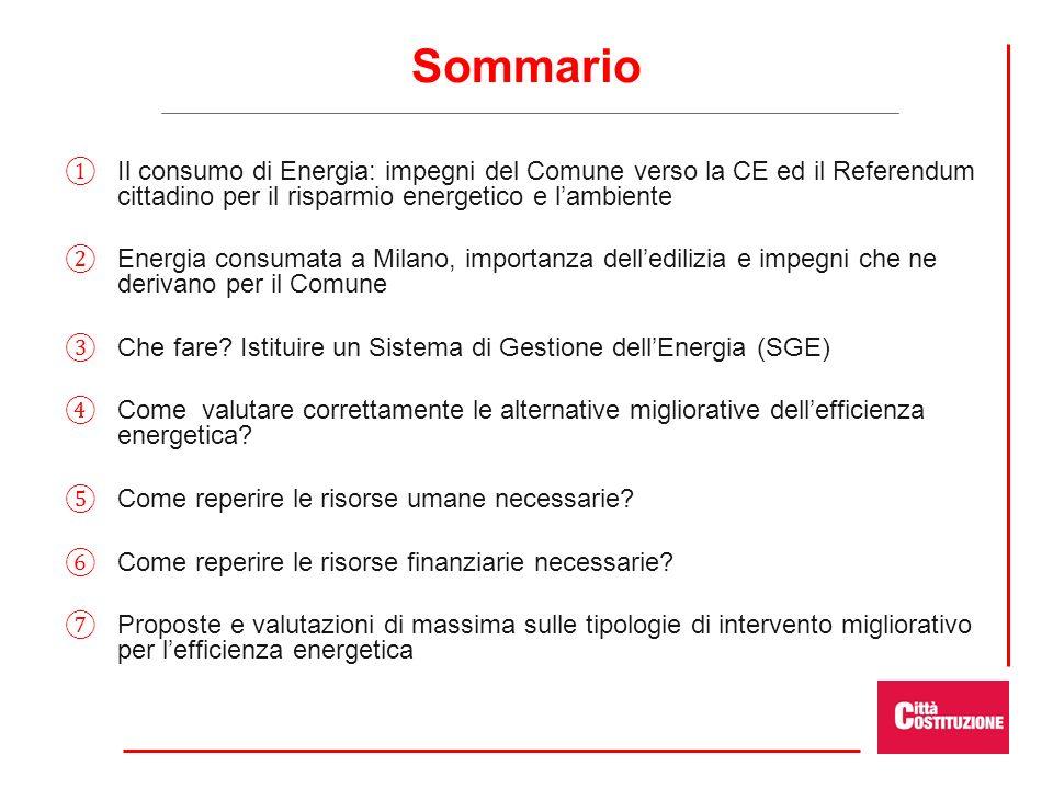 Sommario Il consumo di Energia: impegni del Comune verso la CE ed il Referendum cittadino per il risparmio energetico e l'ambiente.