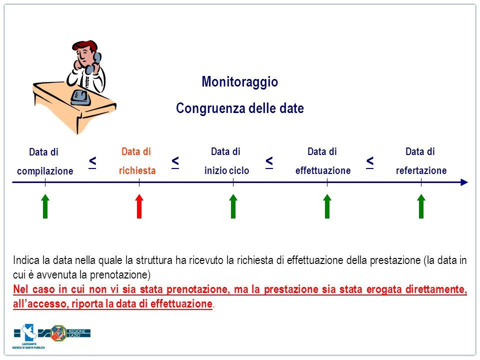 < < < < Monitoraggio Congruenza delle date