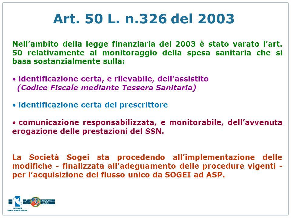 Art. 50 L. n.326 del 2003