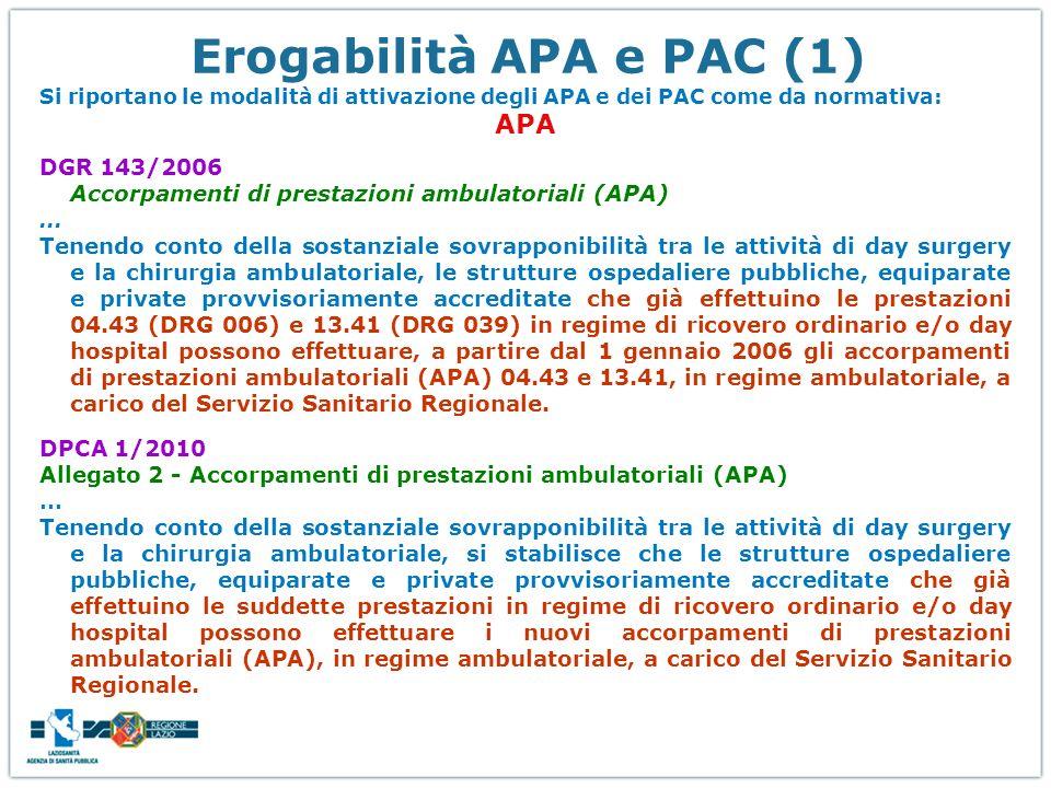 Erogabilità APA e PAC (1)
