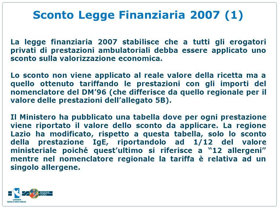 Sconto Legge Finanziaria 2007 (1)
