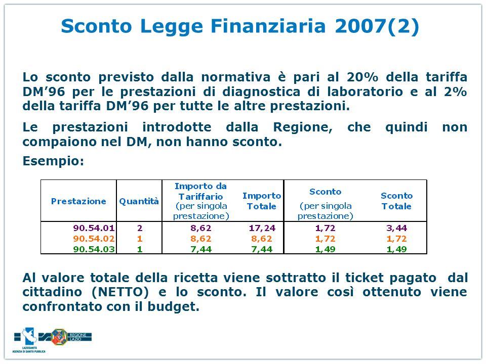 Sconto Legge Finanziaria 2007(2)