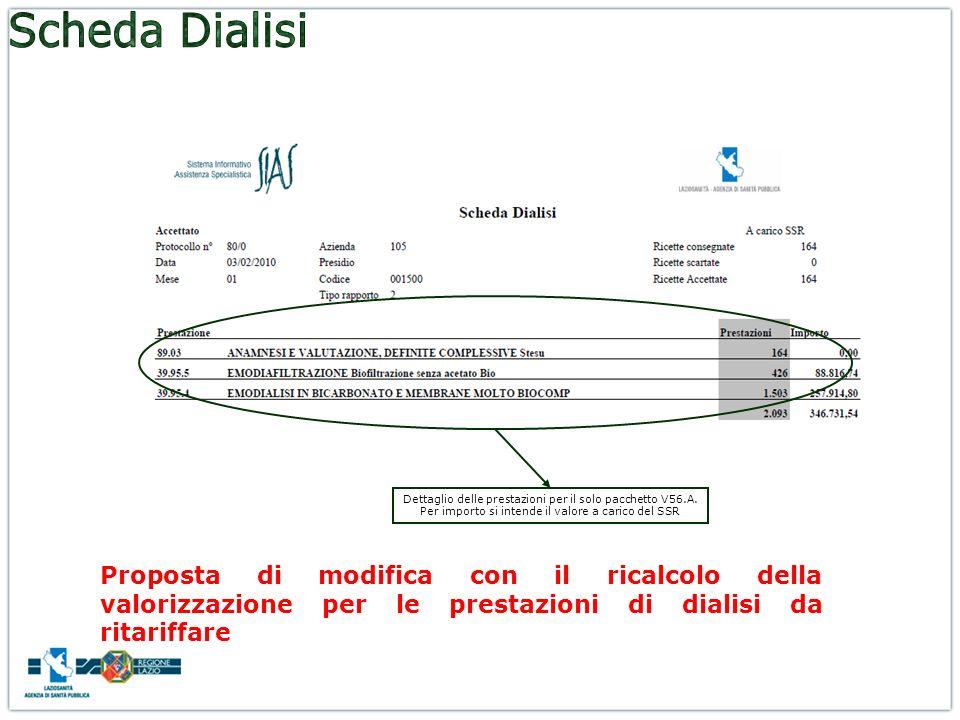 Scheda Dialisi Dettaglio delle prestazioni per il solo pacchetto V56.A. Per importo si intende il valore a carico del SSR.