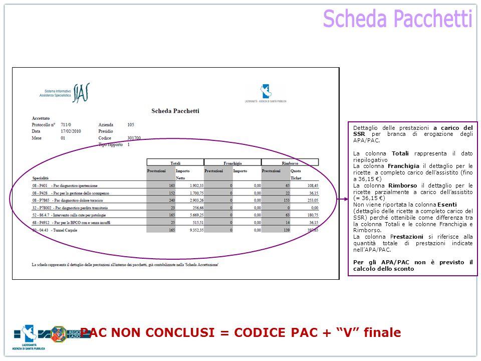 PAC NON CONCLUSI = CODICE PAC + V finale
