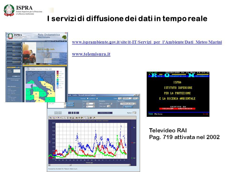 I servizi di diffusione dei dati in tempo reale