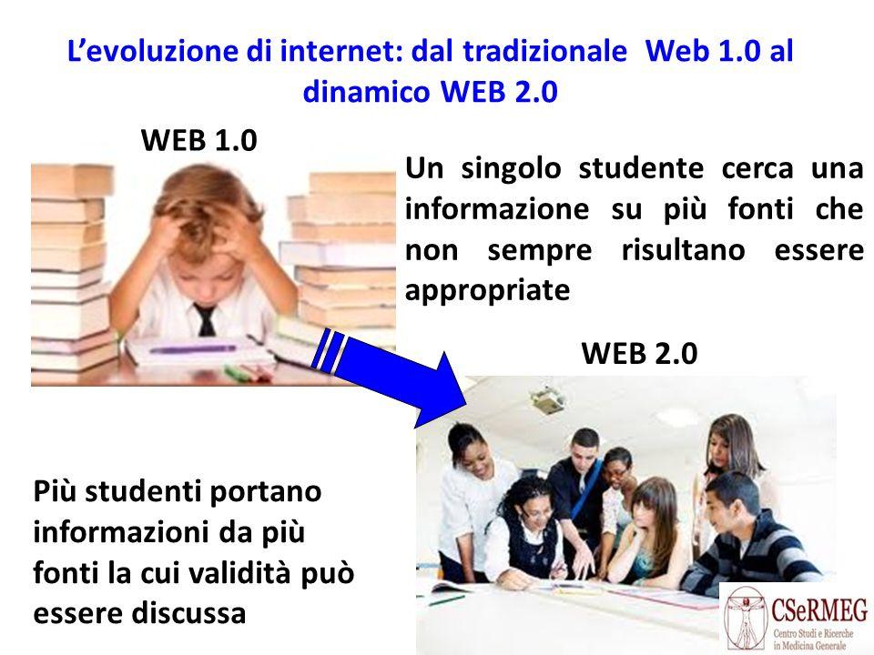 L'evoluzione di internet: dal tradizionale Web 1.0 al dinamico WEB 2.0