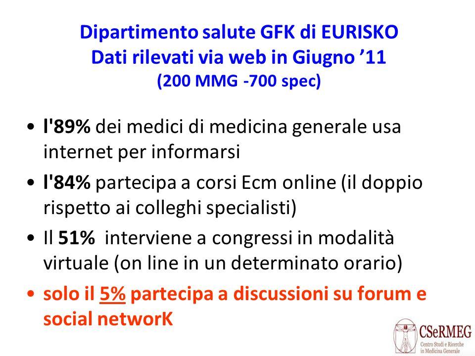 Dipartimento salute GFK di EURISKO Dati rilevati via web in Giugno '11 (200 MMG -700 spec)
