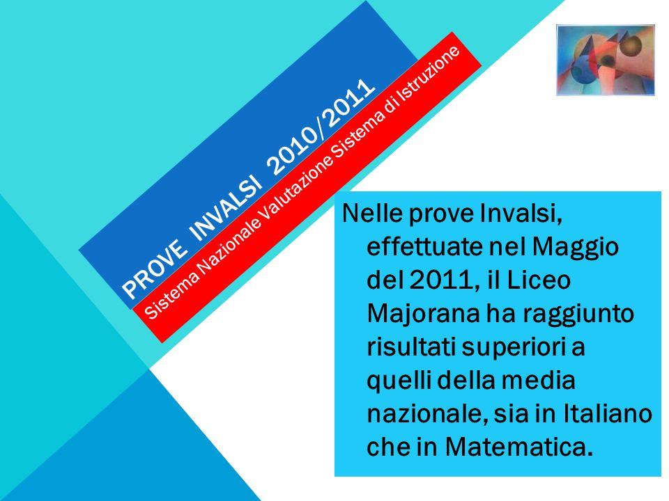 Prove invalsi 2010/2011 Sistema Nazionale Valutazione Sistema di Istruzione.