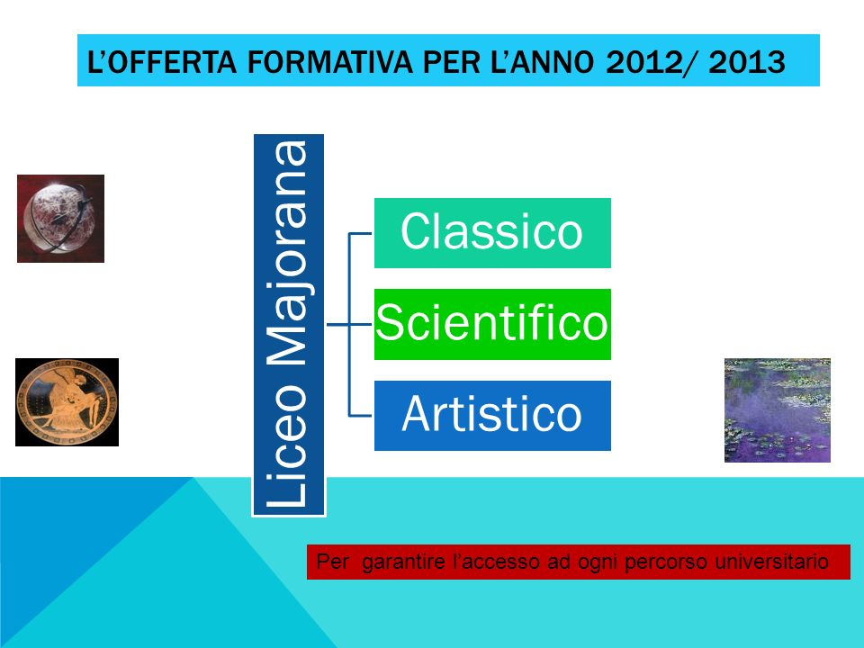 L'offerta formativa per l'anno 2012/ 2013