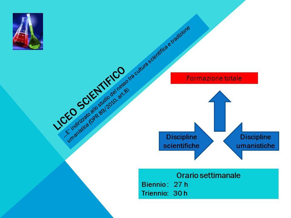 Discipline scientifiche Discipline umanistiche