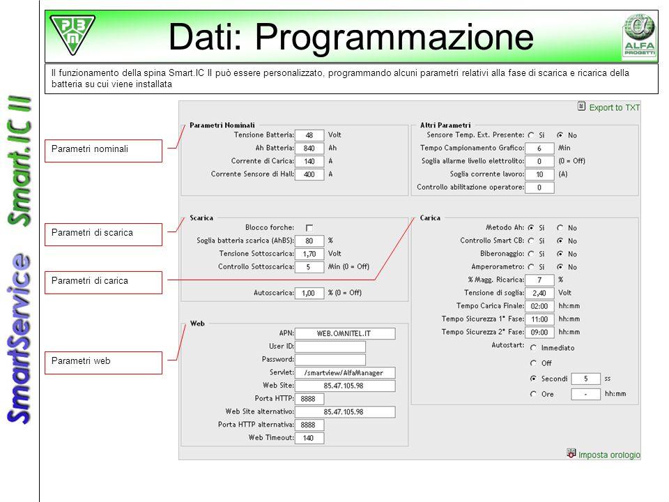 Dati: Programmazione