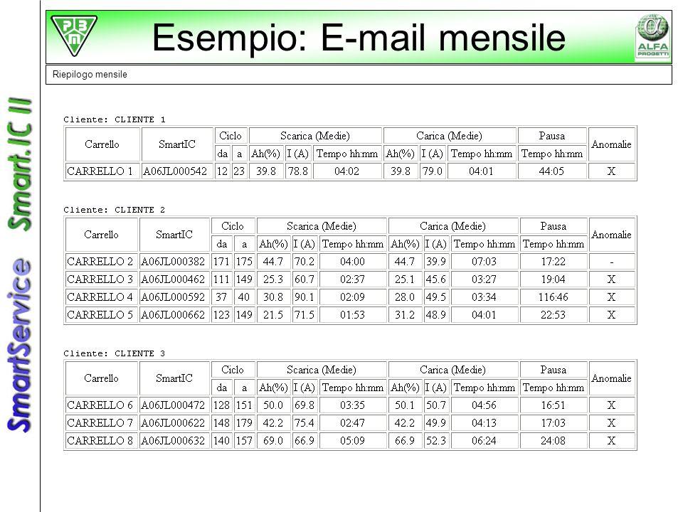 Esempio: E-mail mensile