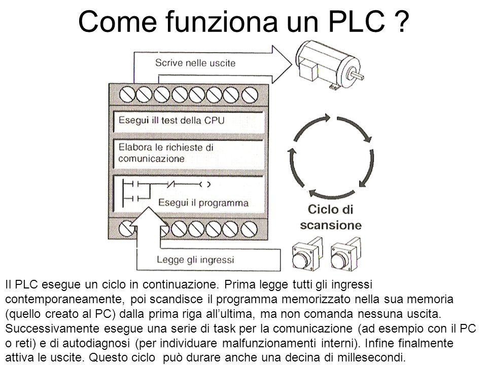 Come funziona un PLC